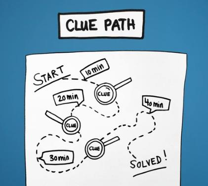 Procedural3- Clue Path
