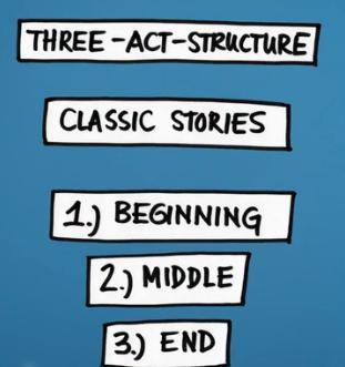 Storystr2