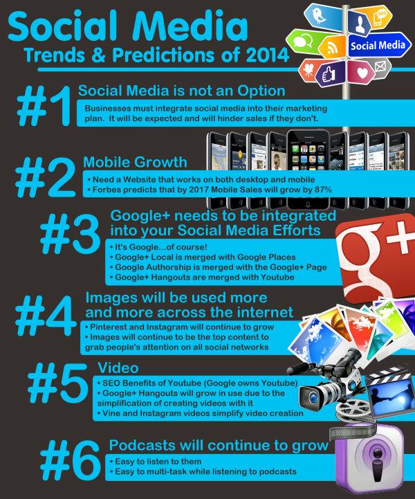 social_media_2014_copy600w
